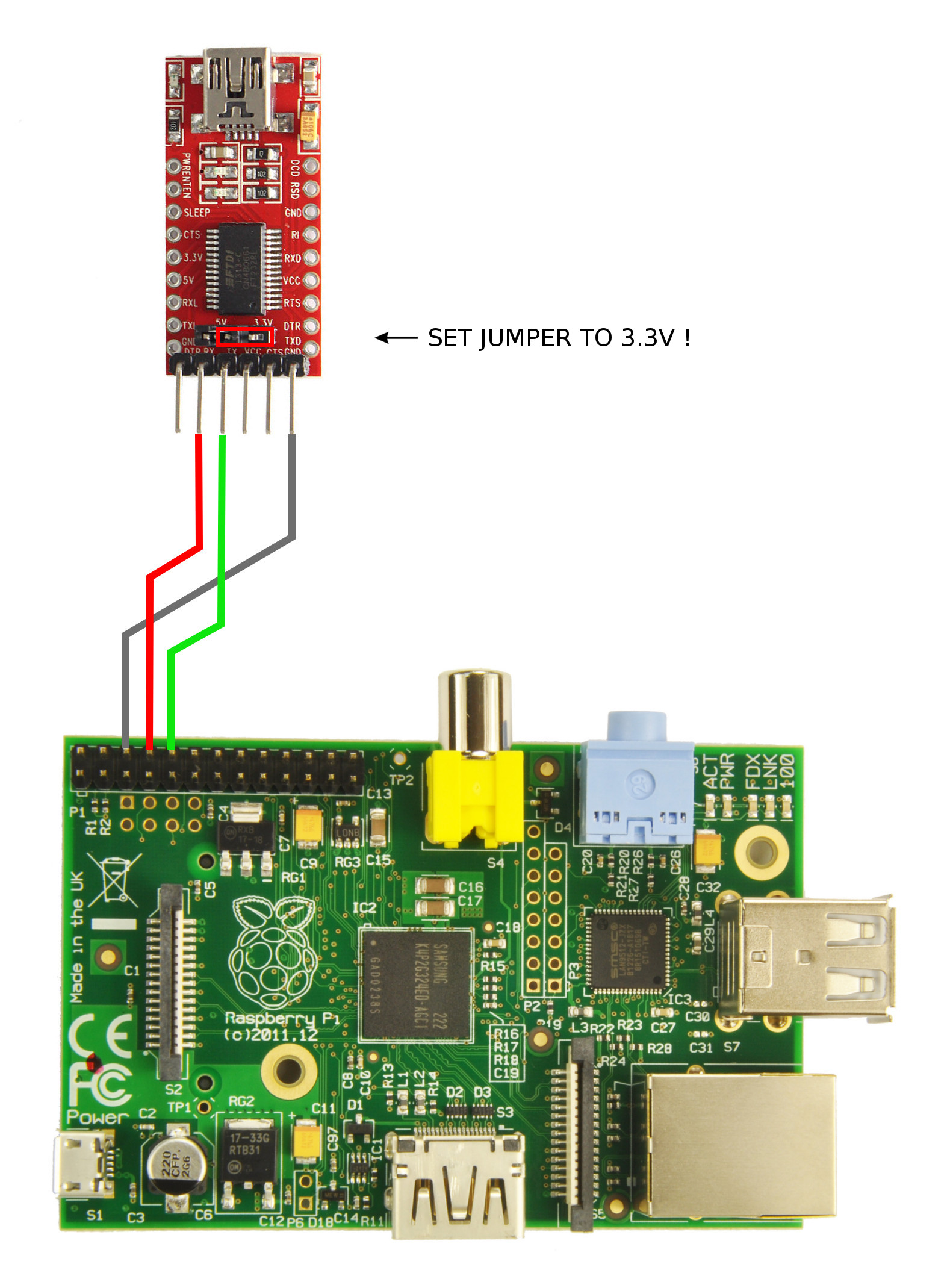 Raspberry Pi's serial console – skyboo net